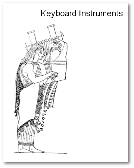 Orgel und Tasteninstrumente